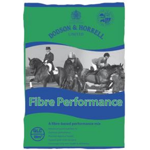Fibre performance
